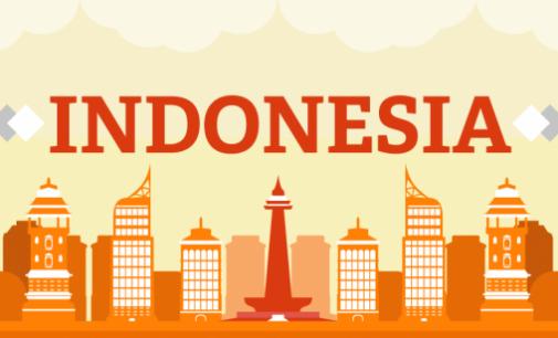 10 Start Up Indonesia dengan Pendanaan Terbesar